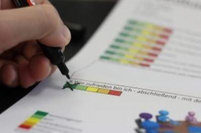 Lösungsfokussiertes 360 Grad-Feedback Beratungsleistung PROAKTIV Unternehmensberatung