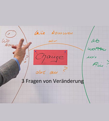 Veränderung 3 W Fragen Unternehmensberatung